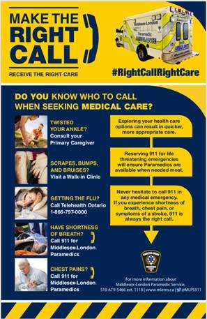 Make the Right Call Poster